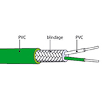Câble d'extension thermocouple type K en PVC